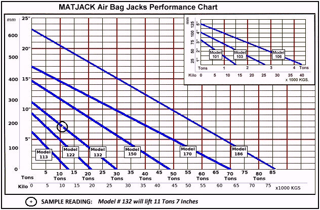 MATJACK Performance Chart